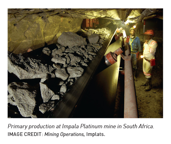 IPA - International Platinum Group Metals Association - PGM